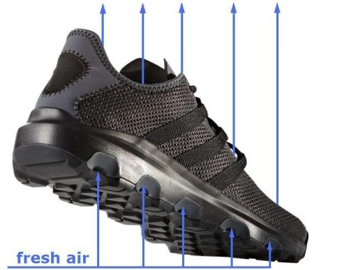Buty Adidas TERREX CLIMACOOL VOYAGER BB18908